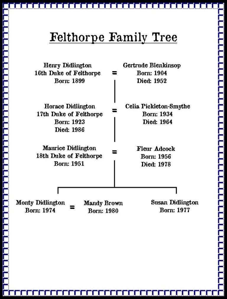 The Reading of the Will family tree